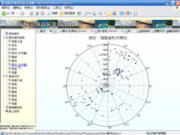 使用 OWC 描繪方位圖